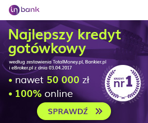 kredyt w inbank