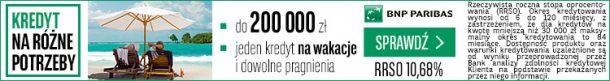 kredyt BNP Paribas