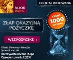 alior-kredyt